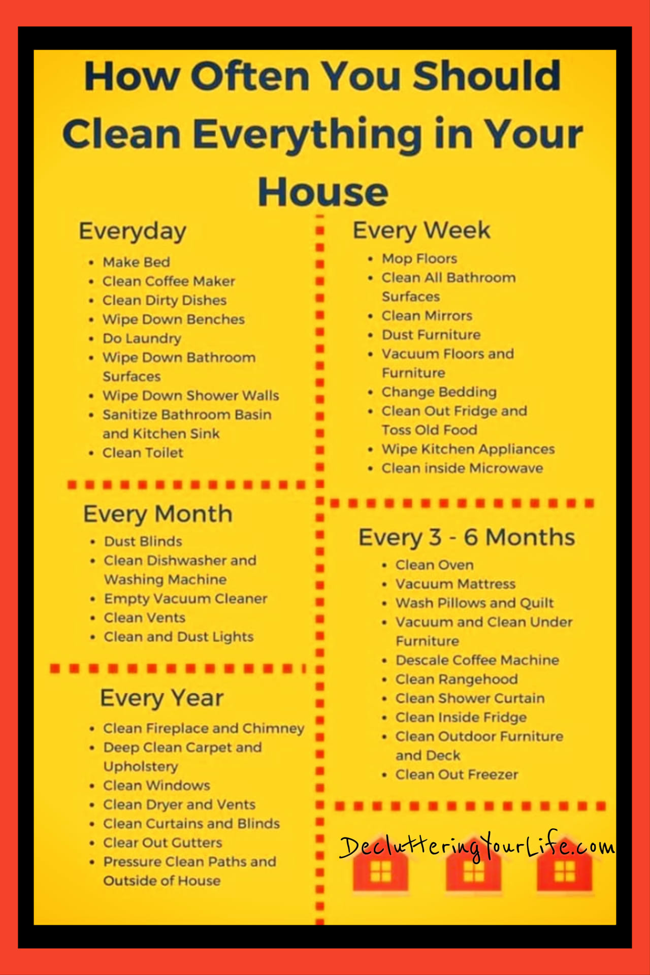 Home maintenance cleaning checklist - how often to clean things in your home.  Printable checklist and tips for when to clean everything in your house.  Daily, weekly and monthly cleaning schedules too!